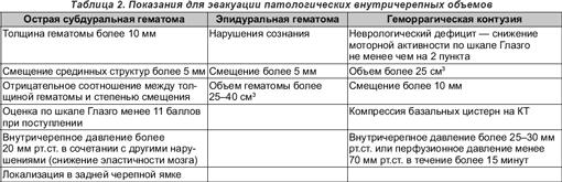 Максимилиановская больница 28 отделение сестринского ухода